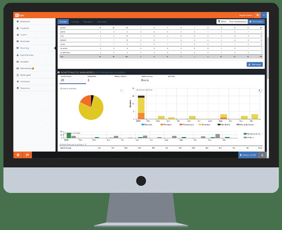Statistiques Koki Software Solution traçabilité du nettoyage
